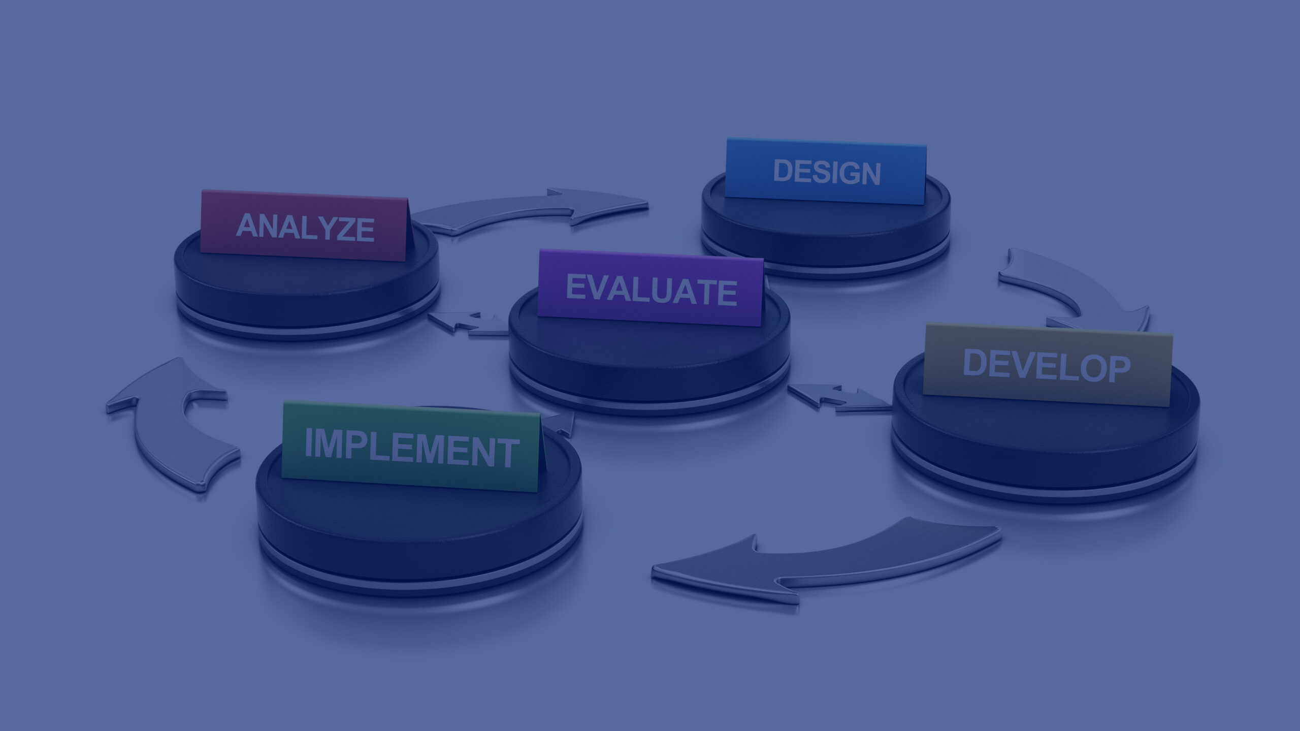 3D illustration of the five phases of ADDIE model over white background. 3D illustration to use as a guideline to build a training program
